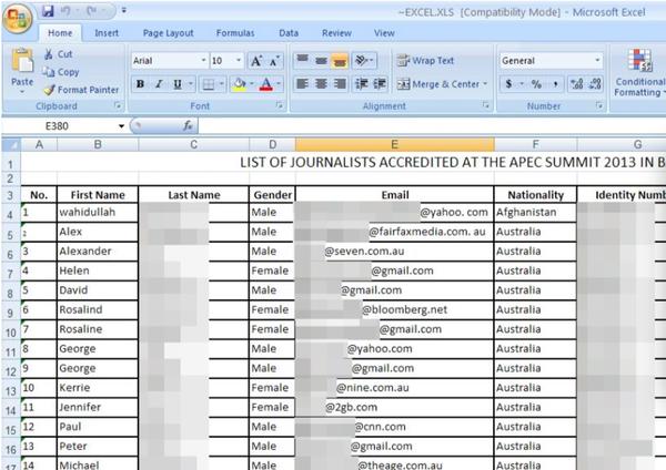 Hiv dissertation topics