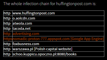 Cyphort_HuffingtonPost