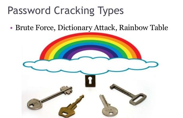 rainbowtable